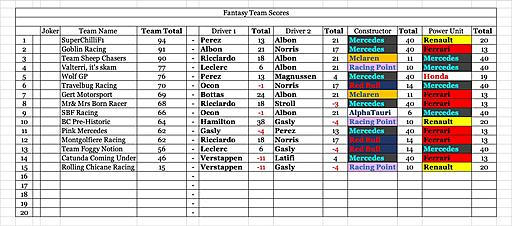 Click image for larger version  Name:Team scores.jpg Views:4 Size:192.9 KB ID:64087