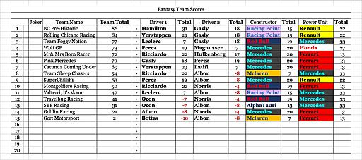 Click image for larger version  Name:Team Scores.jpg Views:7 Size:195.4 KB ID:64768