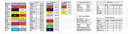Click image for larger version  Name:Start Lists.jpg Views:45 Size:195.8 KB ID:57930